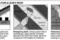 The Roof Repair   Understanding Roofing Structure